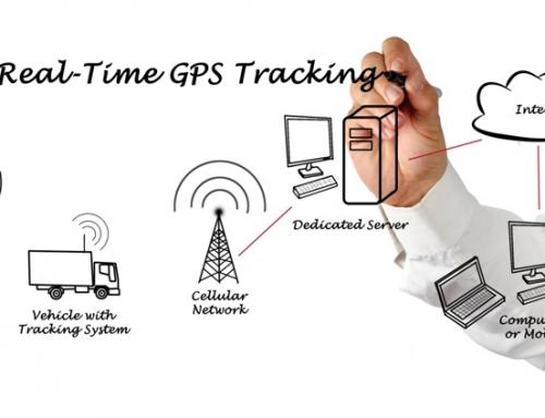 Základné nastavenia GPS lokalizátorov pre GetPosition
